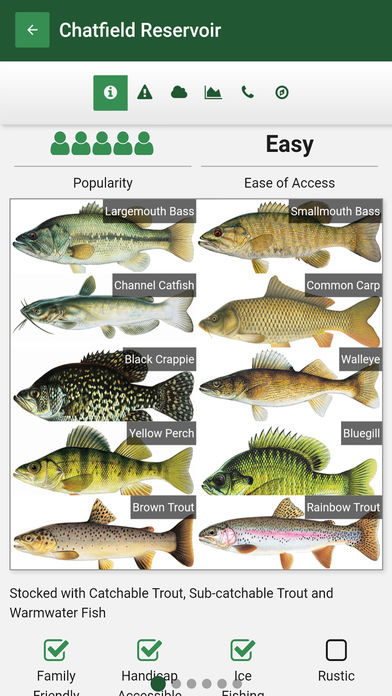 Fishing App - Example of Fish at Chatfield Reservoir