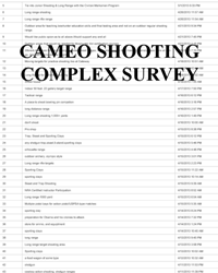 Cameo Complex Survey Results